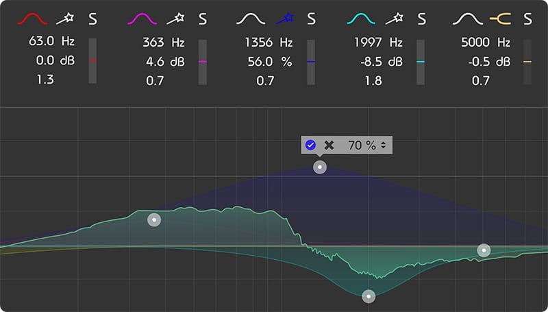 Automatic equalizer plug-in smart:EQ+ by sonible
