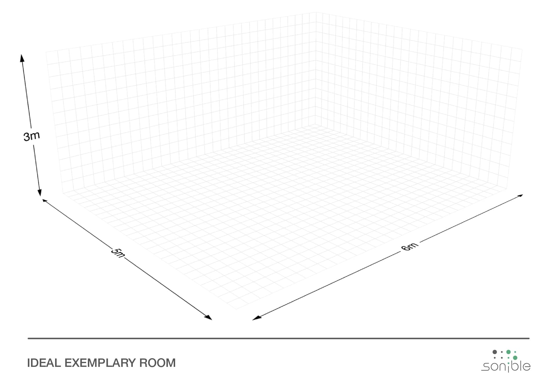 ideal exemplary room 2,5x5x6 m